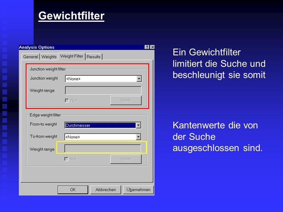Gewichtfilter Ein Gewichtfilter limitiert die Suche und beschleunigt sie somit Kantenwerte die von der Suche ausgeschlossen sind.