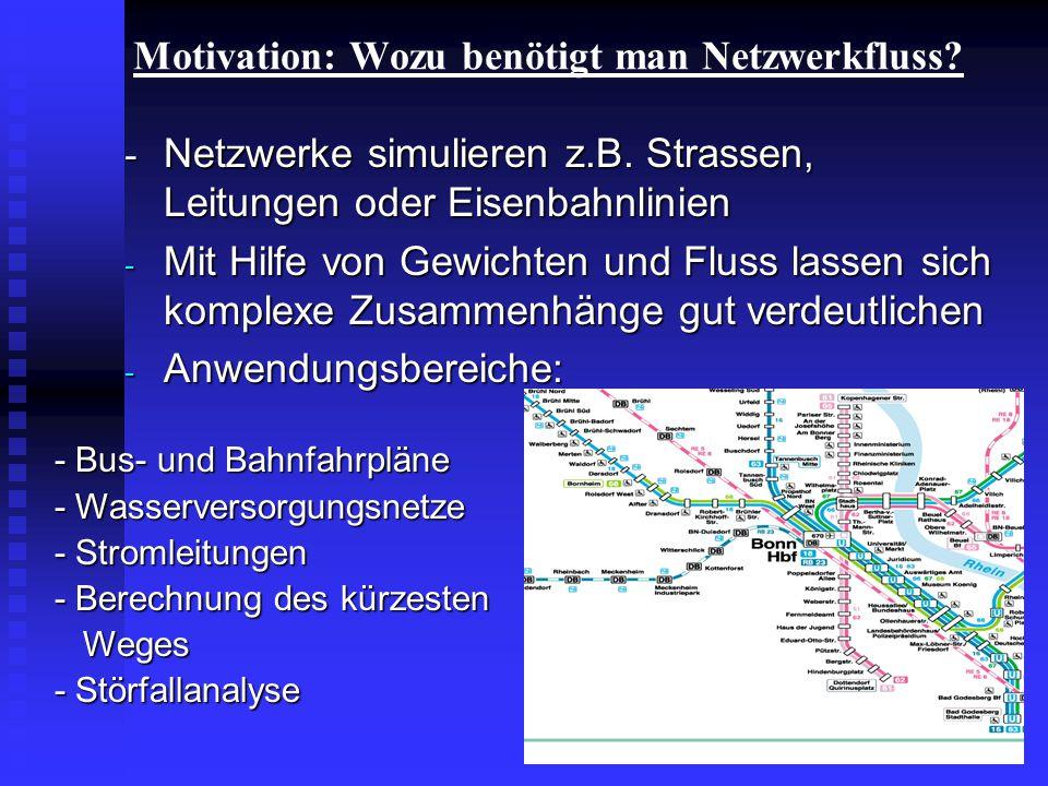 Motivation: Wozu benötigt man Netzwerkfluss? - Netzwerke simulieren z.B. Strassen, Leitungen oder Eisenbahnlinien - Mit Hilfe von Gewichten und Fluss