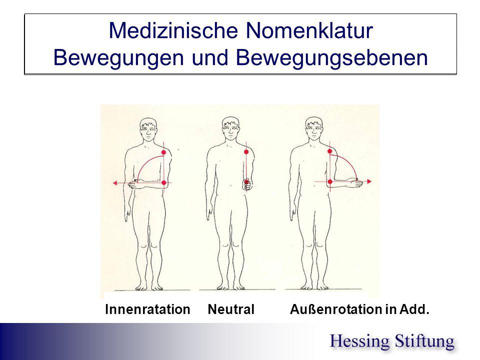 Schulter IRO/ARO Medizinische Nomenklatur Bewegungen und Bewegungsebenen Innenratation Neutral Außenrotation in Add.