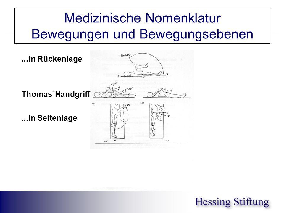Hüfte Ext/Flex in RL Medizinische Nomenklatur Bewegungen und Bewegungsebenen Thomas´Handgriff...in Rückenlage...in Seitenlage
