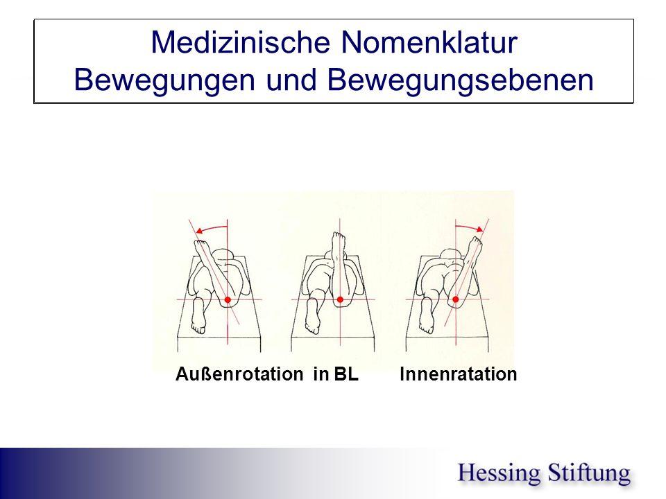 Hüfte IRO/ARO in BL Medizinische Nomenklatur Bewegungen und Bewegungsebenen Außenrotation in BL Innenratation