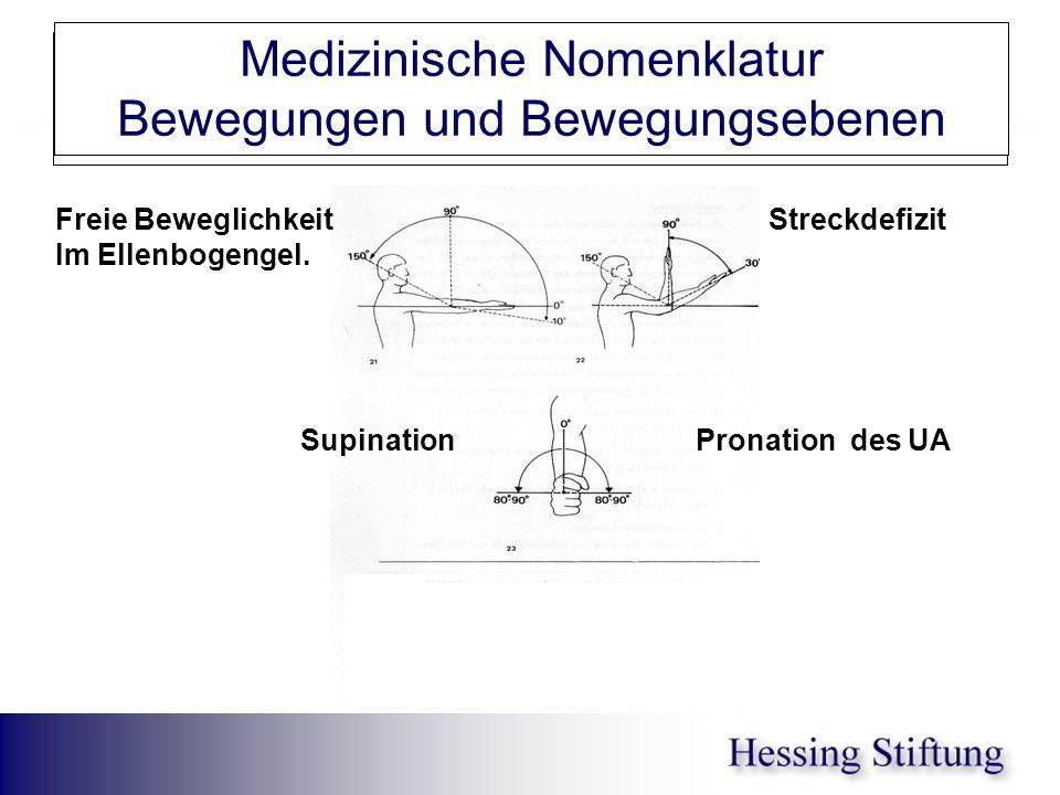 Ellenbogen Ext/Flex Medizinische Nomenklatur Bewegungen und Bewegungsebenen Supination Pronation des UA StreckdefizitFreie Beweglichkeit Im Ellenbogen