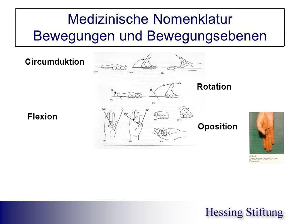 Hand Circumduktion/Rotat. Medizinische Nomenklatur Bewegungen und Bewegungsebenen Flexion Oposition Circumduktion Rotation