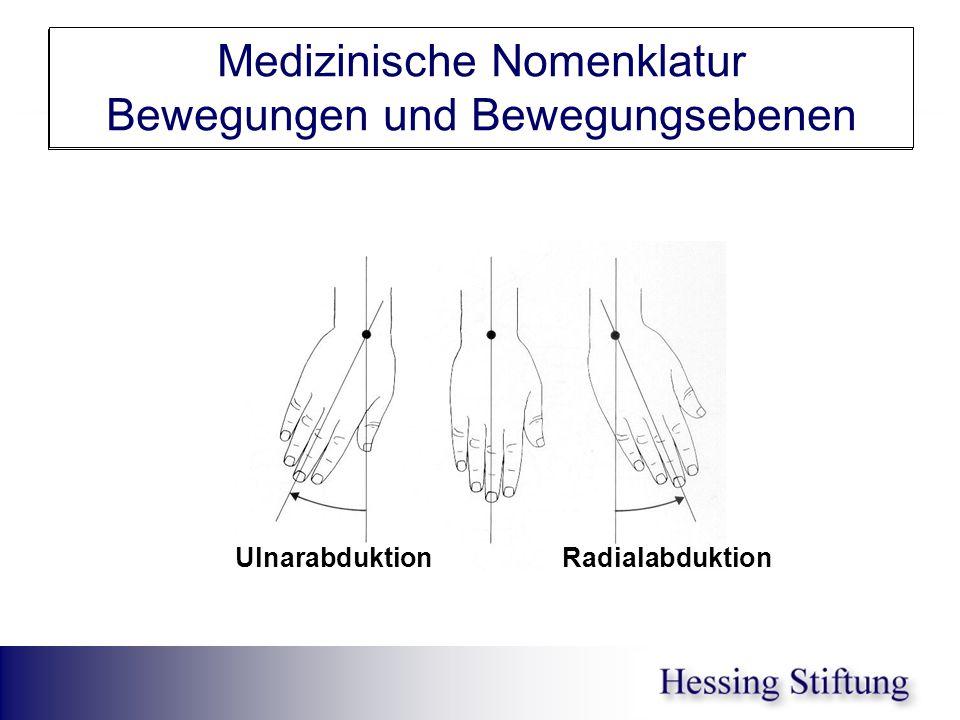 Hand Ulnar/Radial Abd. Medizinische Nomenklatur Bewegungen und Bewegungsebenen Ulnarabduktion Radialabduktion