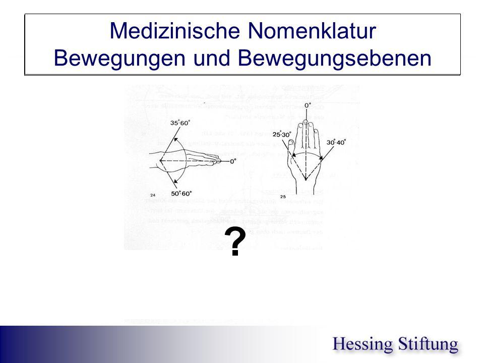 Hand Ext/Flex Abd/Add. Medizinische Nomenklatur Bewegungen und Bewegungsebenen ?