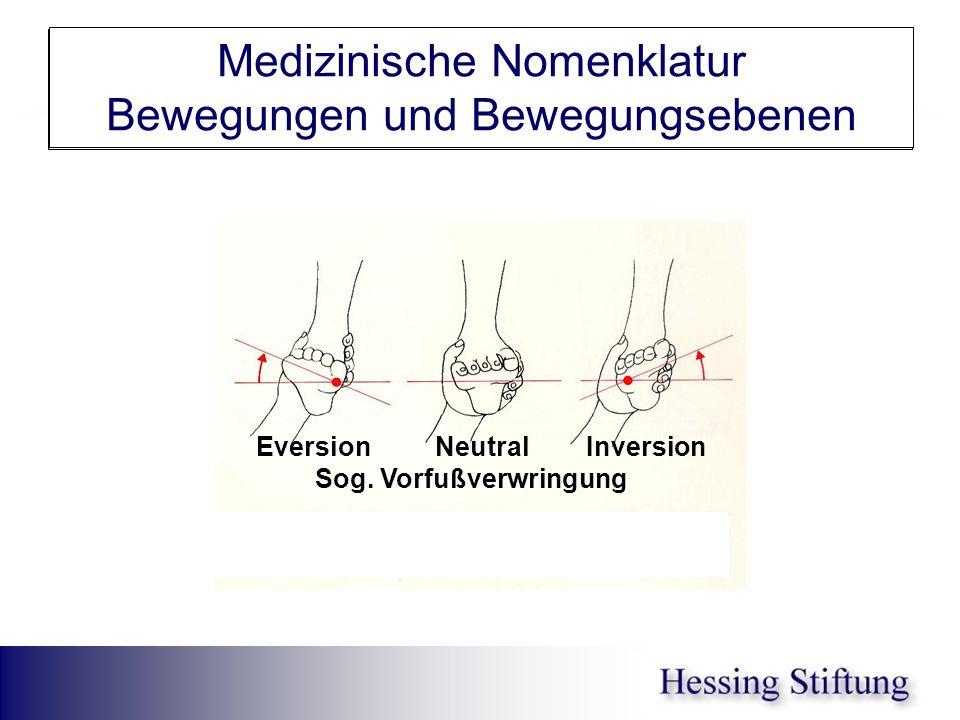 Vorfuß In-/Eversion Medizinische Nomenklatur Bewegungen und Bewegungsebenen Eversion Neutral Inversion Sog. Vorfußverwringung