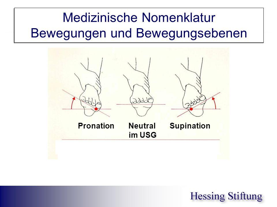 Fuß USG Pron/Sup Medizinische Nomenklatur Bewegungen und Bewegungsebenen Pronation Neutral Supination im USG