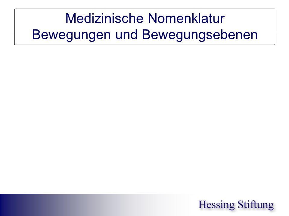 Grundfolie Medizinische Nomenklatur Bewegungen und Bewegungsebenen