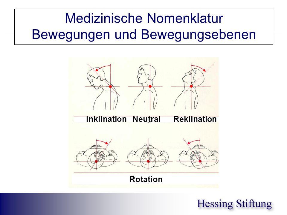 HWS Ext/Flex Rotation Medizinische Nomenklatur Bewegungen und Bewegungsebenen Rotation Inklination Neutral Reklination