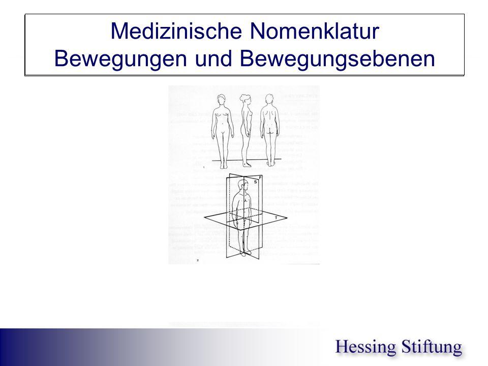 Anatom.Normalstellung in Ausgangsstellung Neutral-Null Medizinische Nomenklatur Bewegungen und Bewegungsebenen