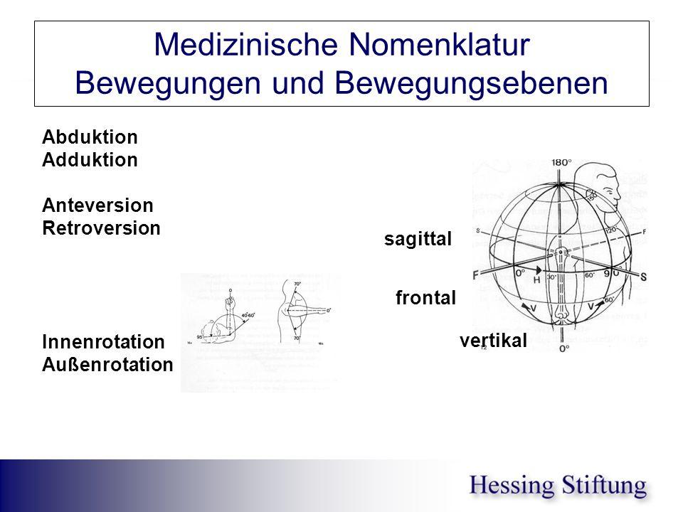 Abduktion Adduktion Anteversion Retroversion Innenrotation Außenrotation sagittal frontal vertikal