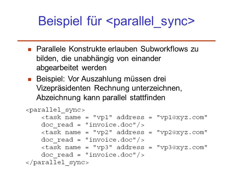 30.11.2001Dr. Ingrid Wetzel15 Beispiel für  Parallele Konstrukte erlauben Subworkflows zu bilden, die unabhängig von einander abgearbeitet werden  B