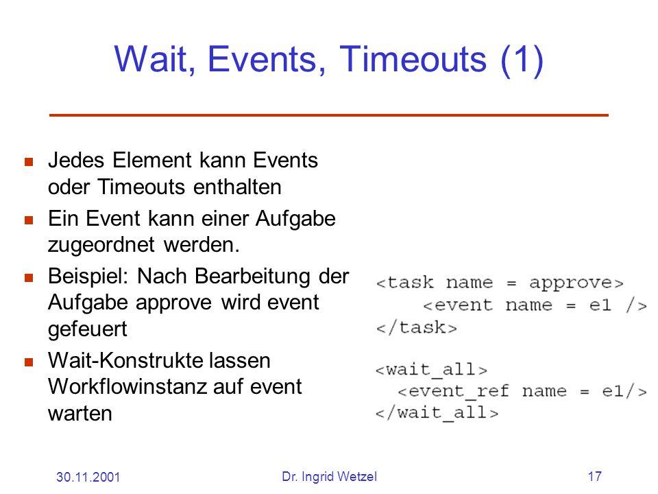 30.11.2001Dr. Ingrid Wetzel17 Wait, Events, Timeouts (1)  Jedes Element kann Events oder Timeouts enthalten  Ein Event kann einer Aufgabe zugeordnet