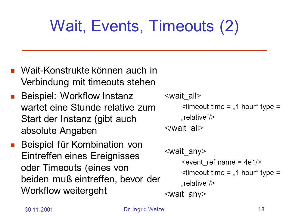 30.11.2001Dr. Ingrid Wetzel18 Wait, Events, Timeouts (2)  Wait-Konstrukte können auch in Verbindung mit timeouts stehen  Beispiel: Workflow Instanz