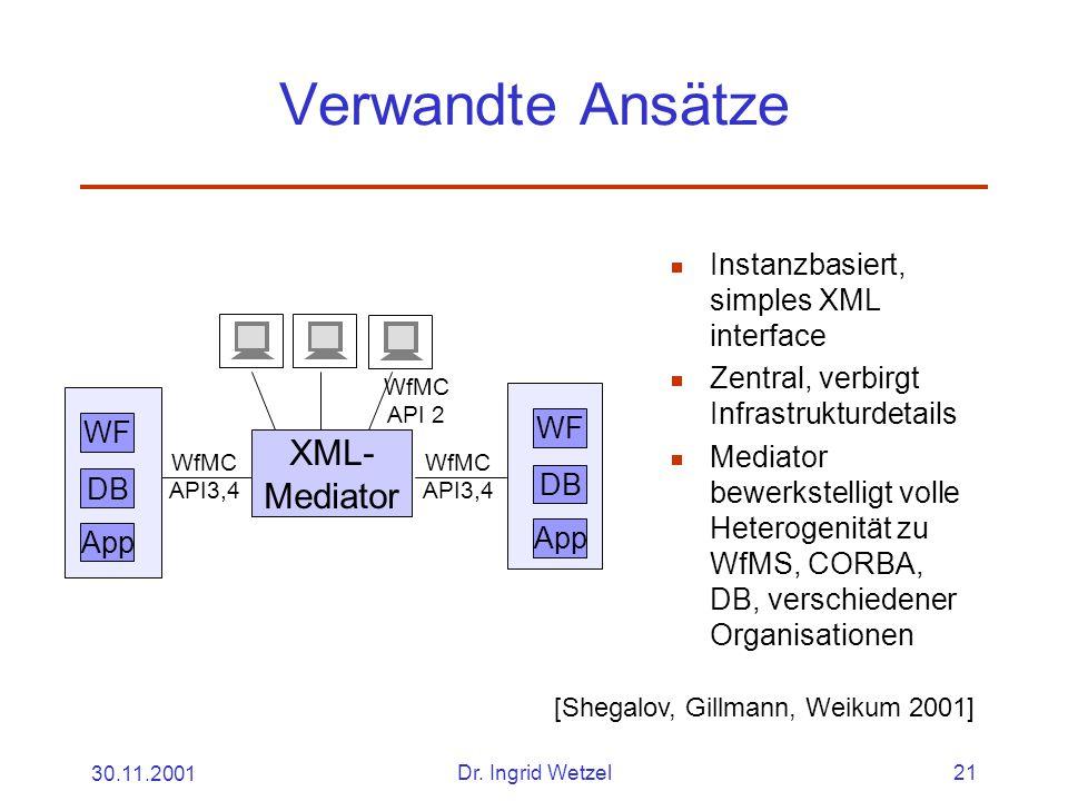 30.11.2001Dr. Ingrid Wetzel21 Verwandte Ansätze XML- Mediator  Instanzbasiert, simples XML interface  Zentral, verbirgt Infrastrukturdetails  Media