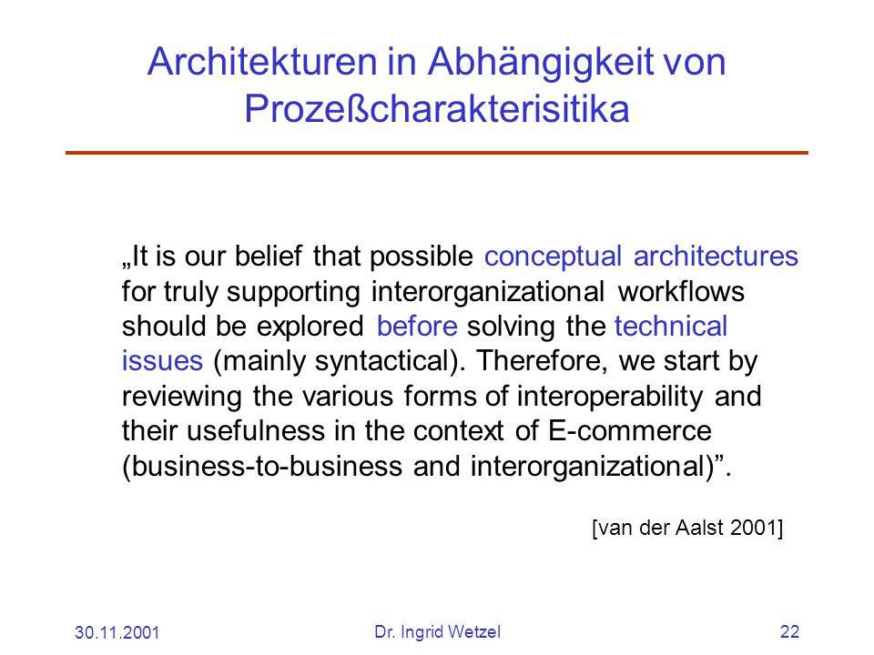"""30.11.2001Dr. Ingrid Wetzel22 Architekturen in Abhängigkeit von Prozeßcharakterisitika """"It is our belief that possible conceptual architectures for tr"""