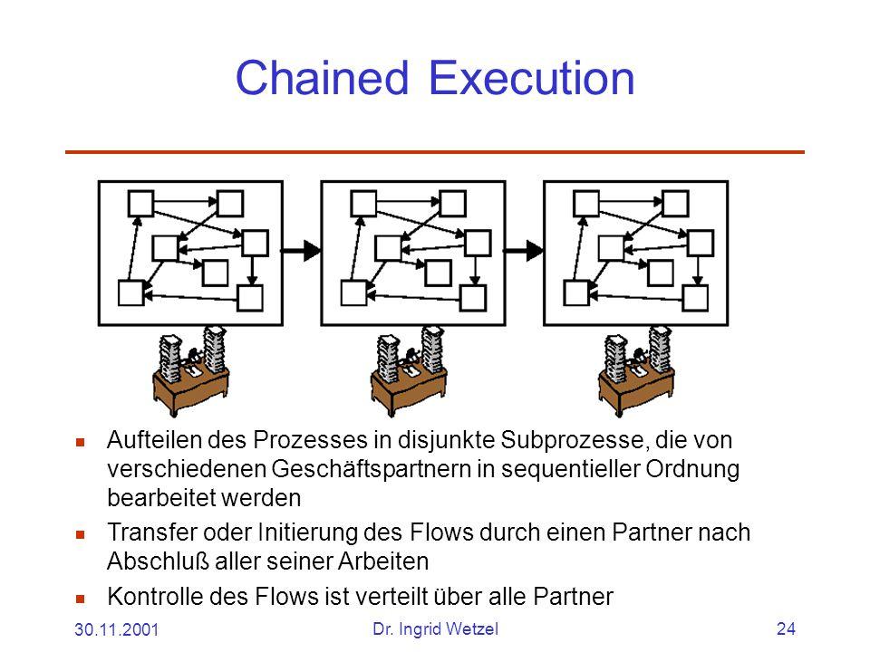 30.11.2001Dr. Ingrid Wetzel24 Chained Execution  Aufteilen des Prozesses in disjunkte Subprozesse, die von verschiedenen Geschäftspartnern in sequent