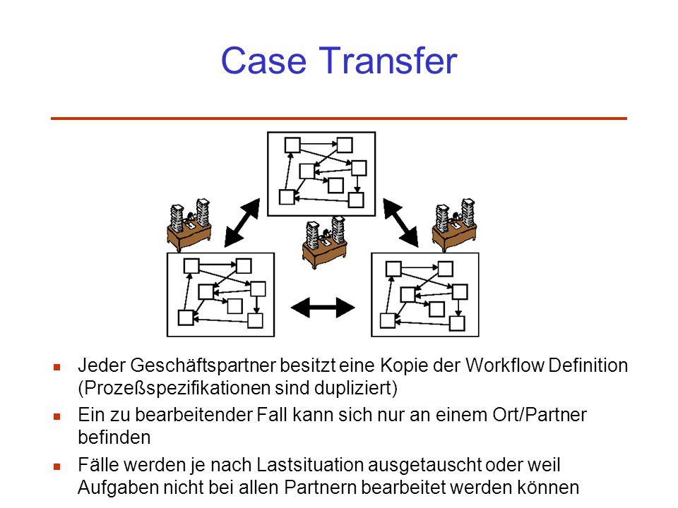 30.11.2001Dr. Ingrid Wetzel26 Case Transfer  Jeder Geschäftspartner besitzt eine Kopie der Workflow Definition (Prozeßspezifikationen sind dupliziert