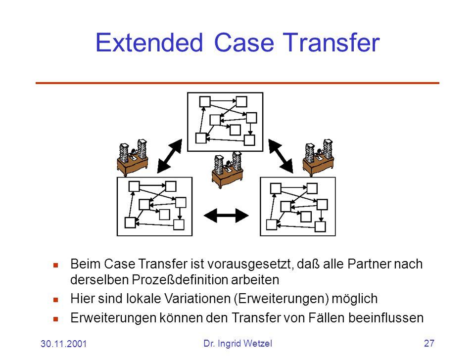 30.11.2001Dr. Ingrid Wetzel27 Extended Case Transfer  Beim Case Transfer ist vorausgesetzt, daß alle Partner nach derselben Prozeßdefinition arbeiten