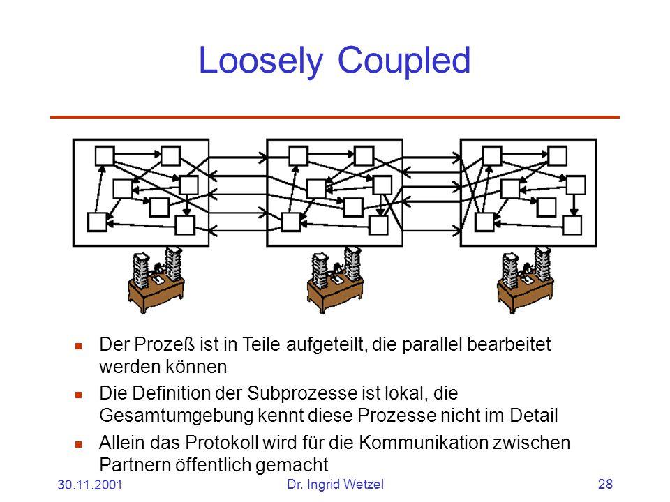 30.11.2001Dr. Ingrid Wetzel28 Loosely Coupled  Der Prozeß ist in Teile aufgeteilt, die parallel bearbeitet werden können  Die Definition der Subproz