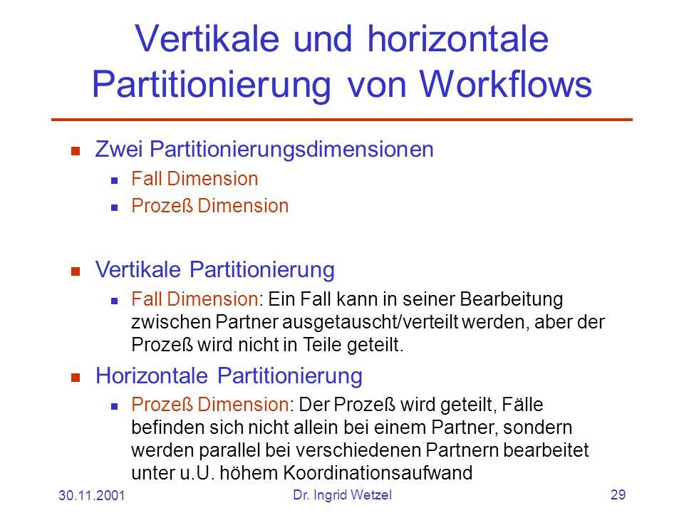 30.11.2001Dr. Ingrid Wetzel29 Vertikale und horizontale Partitionierung von Workflows  Zwei Partitionierungsdimensionen  Fall Dimension  Prozeß Dim
