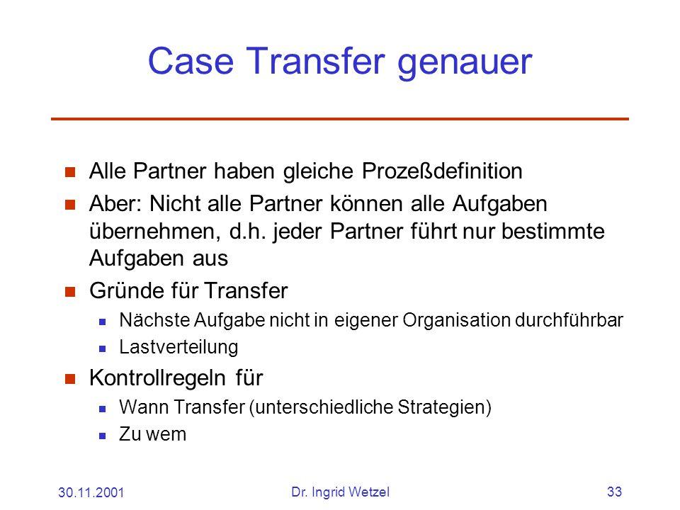 30.11.2001Dr. Ingrid Wetzel33 Case Transfer genauer  Alle Partner haben gleiche Prozeßdefinition  Aber: Nicht alle Partner können alle Aufgaben über