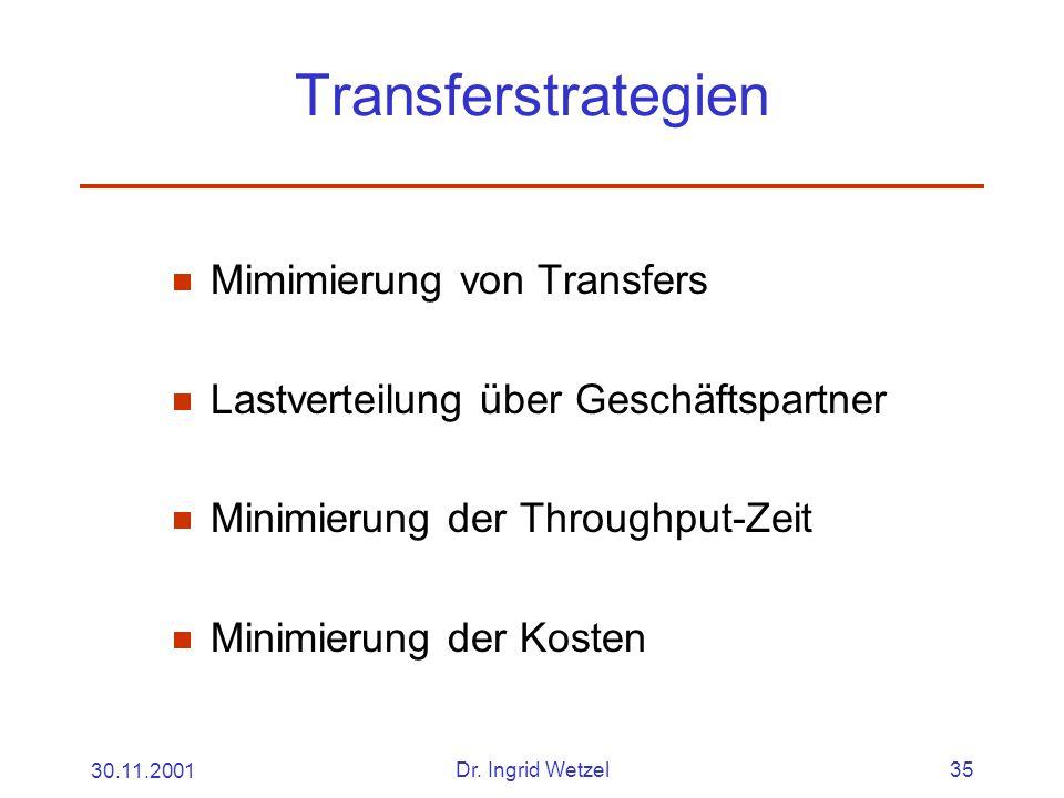 30.11.2001Dr. Ingrid Wetzel35 Transferstrategien  Mimimierung von Transfers  Lastverteilung über Geschäftspartner  Minimierung der Throughput-Zeit