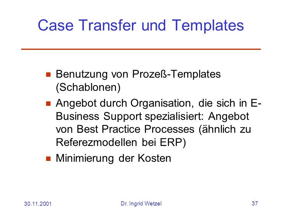 30.11.2001Dr. Ingrid Wetzel37 Case Transfer und Templates  Benutzung von Prozeß-Templates (Schablonen)  Angebot durch Organisation, die sich in E- B