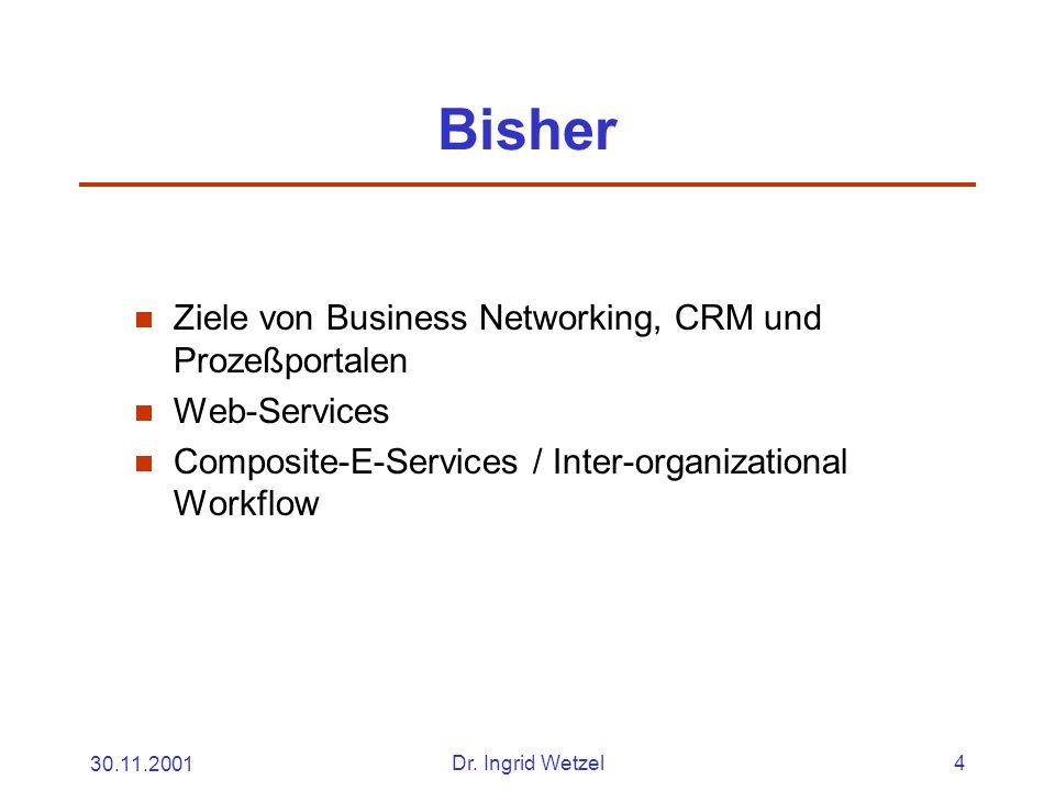 30.11.2001Dr. Ingrid Wetzel4 Bisher  Ziele von Business Networking, CRM und Prozeßportalen  Web-Services  Composite-E-Services / Inter-organization