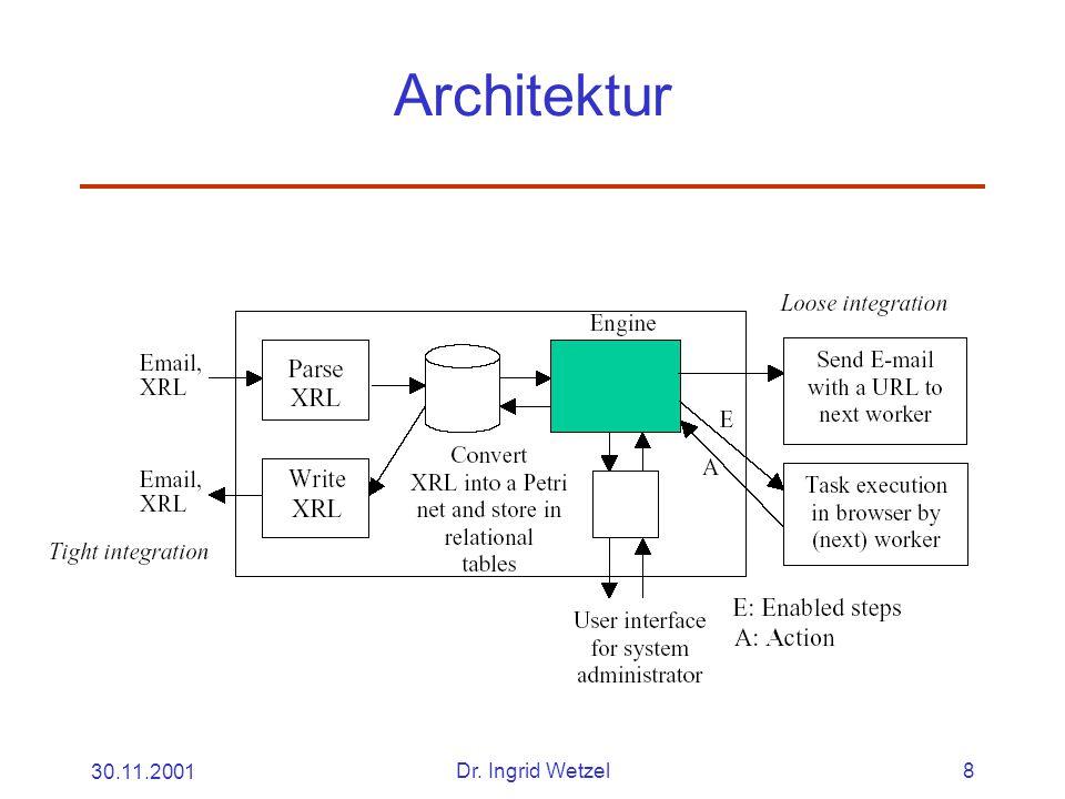30.11.2001Dr. Ingrid Wetzel39 Extended Case Transfer Architektur