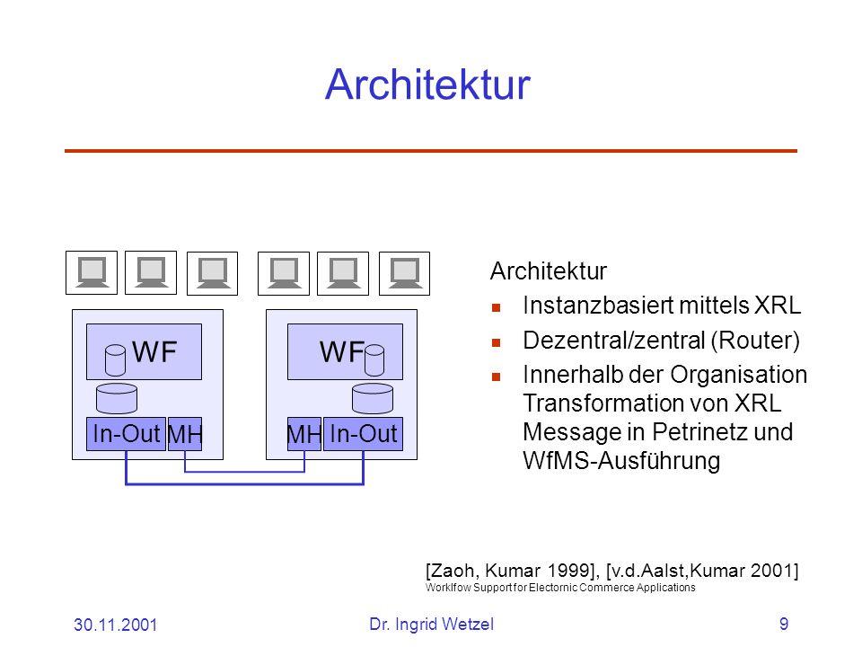 30.11.2001Dr. Ingrid Wetzel9 Architektur In-Out WF MH In-Out WF MH Architektur  Instanzbasiert mittels XRL  Dezentral/zentral (Router)  Innerhalb d