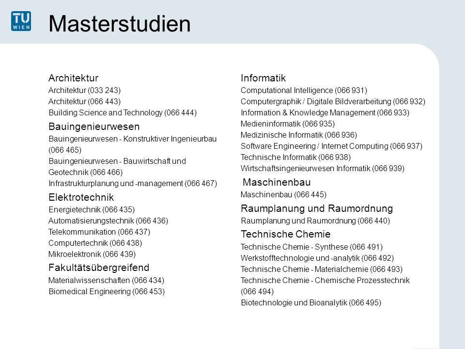 Masterstudien Architektur Architektur (033 243) Architektur (066 443) Building Science and Technology (066 444) Bauingenieurwesen Bauingenieurwesen -