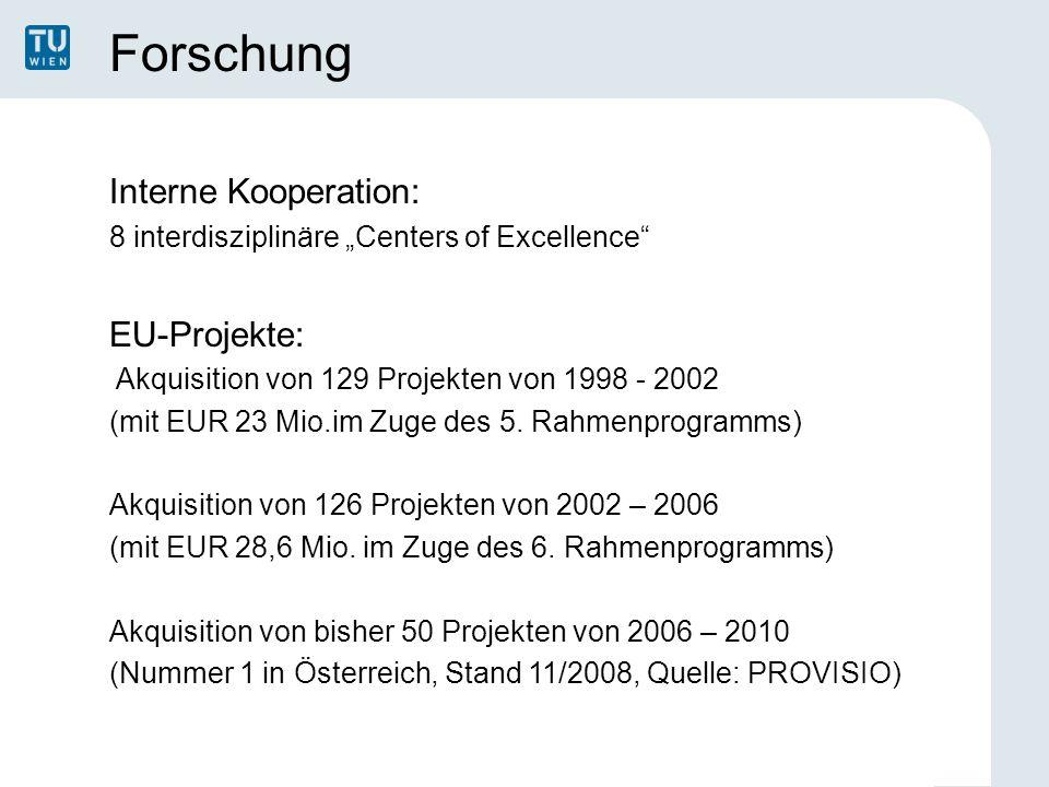 """Forschung Interne Kooperation: 8 interdisziplinäre """"Centers of Excellence"""" EU-Projekte: Akquisition von 129 Projekten von 1998 - 2002 (mit EUR 23 Mio."""