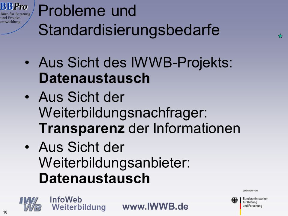 www.IWWB.de 10 InfoWeb Weiterbildung Aus Sicht des IWWB-Projekts: Datenaustausch Aus Sicht der Weiterbildungsnachfrager: Transparenz der Informationen Aus Sicht der Weiterbildungsanbieter: Datenaustausch Probleme und Standardisierungsbedarfe