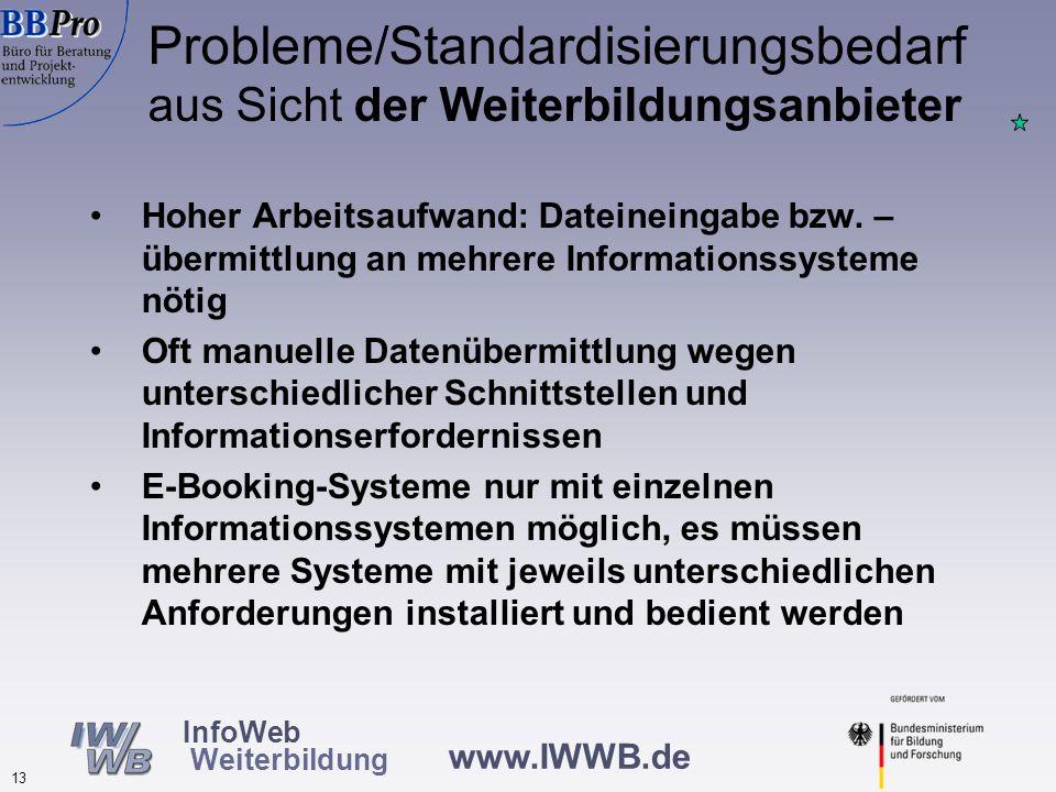 www.IWWB.de 13 InfoWeb Weiterbildung Hoher Arbeitsaufwand: Dateineingabe bzw.