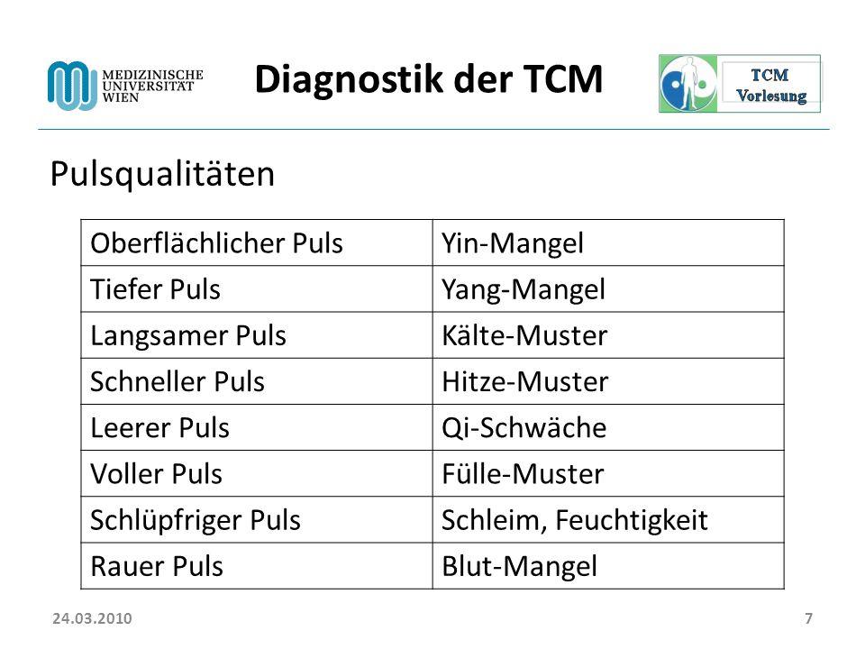 24.03.20107 Diagnostik der TCM Pulsqualitäten Oberflächlicher PulsYin-Mangel Tiefer PulsYang-Mangel Langsamer PulsKälte-Muster Schneller PulsHitze-Mus