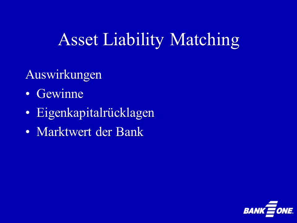 Asset Liability Matching Zinsänderungsrisiko aus Unterschiedlichen Fälligkeiten Unterschiedlichen Referenzzinssätze Unterschiedlichen Bewertungszeitpu