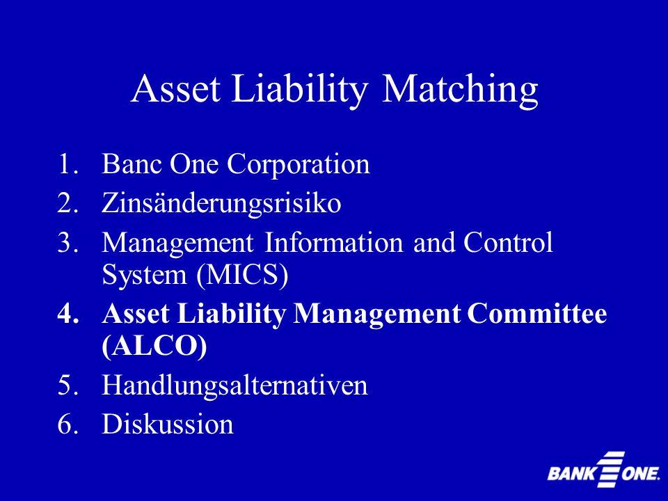 Asset Liability Matching sammeln Daten Eingabe der Daten ins System Datenauswertung in der Zentrale Versendung der Ergebnisse an die einzelnen Affilia