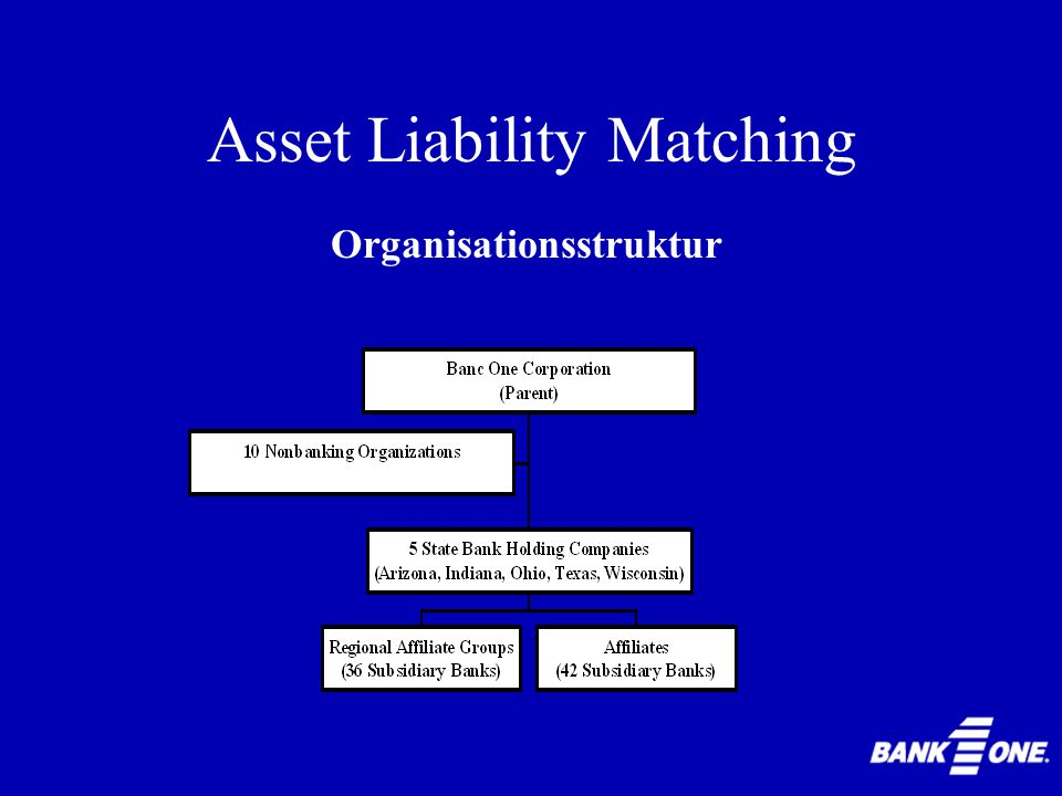 Asset Liability Matching
