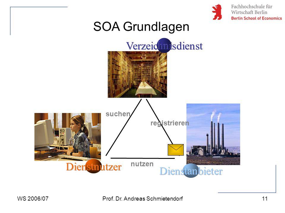 WS 2006/07Prof. Dr. Andreas Schmietendorf11 suchen registrieren nutzen SOA Grundlagen