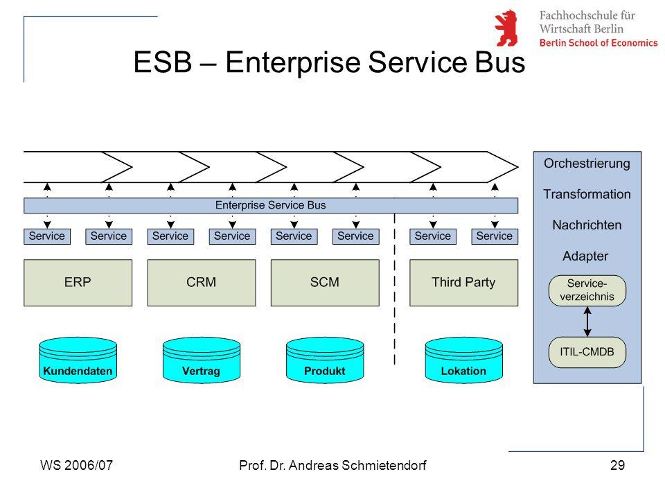 WS 2006/07Prof. Dr. Andreas Schmietendorf29 ESB – Enterprise Service Bus