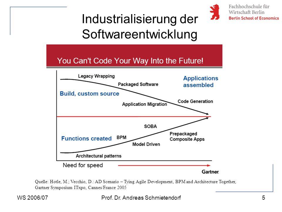 WS 2006/07Prof. Dr. Andreas Schmietendorf16 Web Service Technologie im Überblick