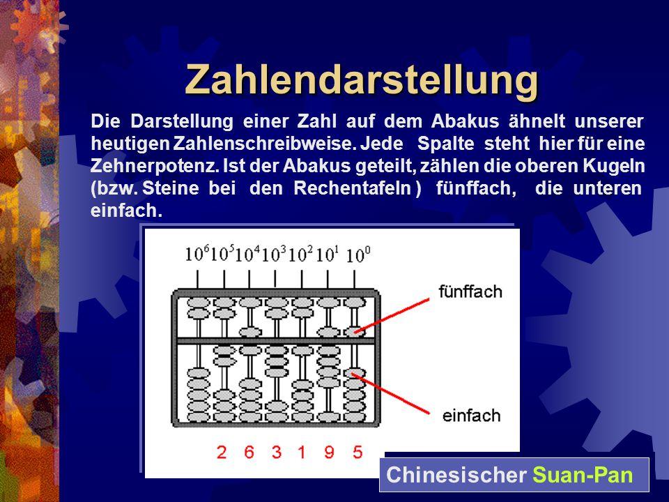 ZahlendarstellungZahlendarstellung Die Darstellung einer Zahl auf dem Abakus ähnelt unserer heutigen Zahlenschreibweise. Jede Spalte steht hier für ei