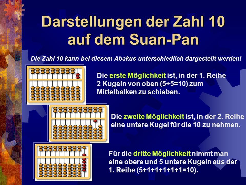 Darstellungen der Zahl 10 auf dem Suan-Pan Die erste Möglichkeit ist, in der 1. Reihe 2 Kugeln von oben (5+5=10) zum Mittelbalken zu schieben. Die zwe
