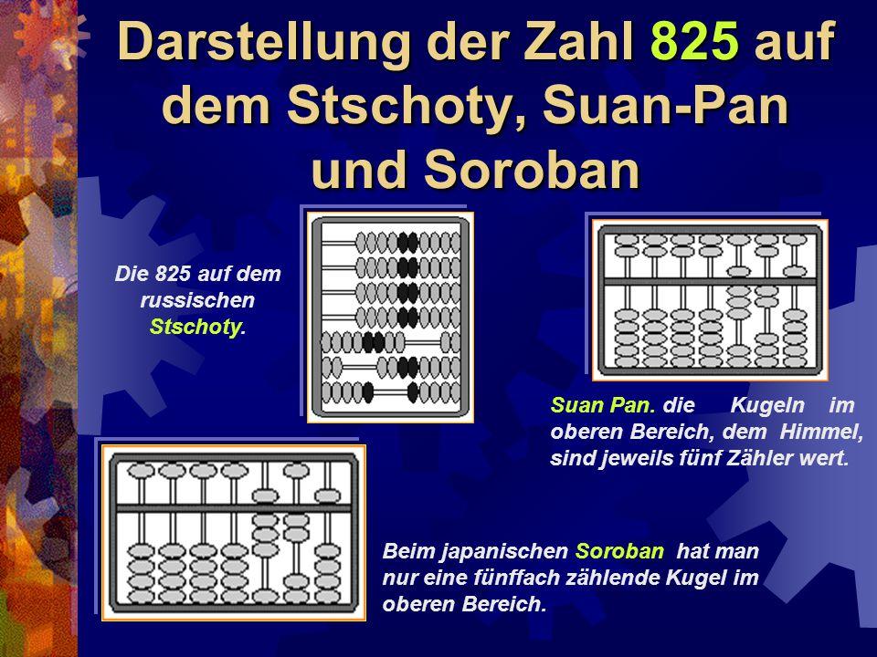 Darstellung der Zahl 825 auf dem Stschoty, Suan-Pan und Soroban Die 825 auf dem russischen Stschoty. Suan Pan. die Kugeln im oberen Bereich, dem Himme