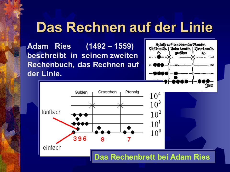 Das Rechnen auf der Linie Adam Ries (1492 – 1559) beschreibt in seinem zweiten Rechenbuch, das Rechnen auf der Linie. Das Rechenbrett bei Adam Ries