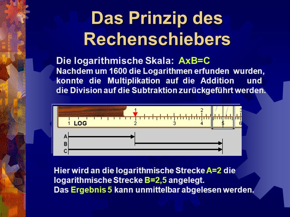 Das Prinzip des Rechenschiebers Die logarithmische Skala: AxB=C Nachdem um 1600 die Logarithmen erfunden wurden, konnte die Multiplikation auf die Add