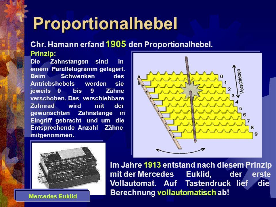 ProportionalhebelProportionalhebel Chr. Hamann erfand 1905 den Proportionalhebel. Prinzip: Die Zahnstangen sind in einem Parallelogramm gelagert. Beim