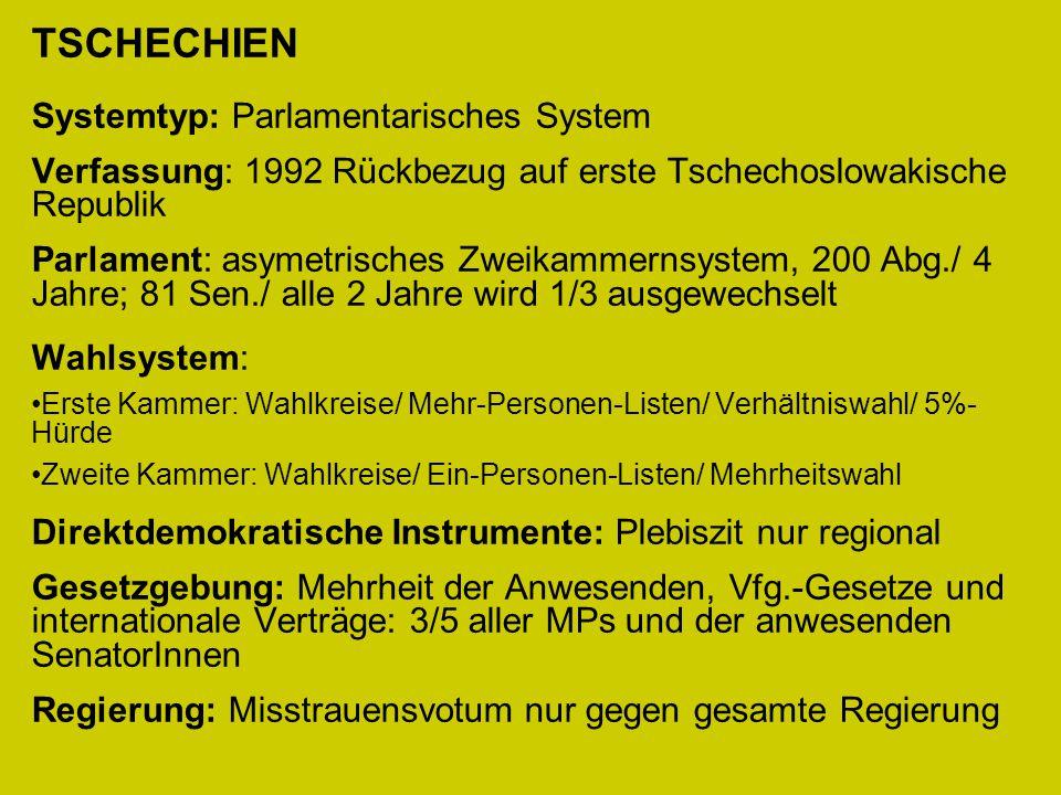 TSCHECHIEN Systemtyp: Parlamentarisches System Verfassung: 1992 Rückbezug auf erste Tschechoslowakische Republik Parlament: asymetrisches Zweikammernsystem, 200 Abg./ 4 Jahre; 81 Sen./ alle 2 Jahre wird 1/3 ausgewechselt Wahlsystem: Erste Kammer: Wahlkreise/ Mehr-Personen-Listen/ Verhältniswahl/ 5%- Hürde Zweite Kammer: Wahlkreise/ Ein-Personen-Listen/ Mehrheitswahl Direktdemokratische Instrumente: Plebiszit nur regional Gesetzgebung: Mehrheit der Anwesenden, Vfg.-Gesetze und internationale Verträge: 3/5 aller MPs und der anwesenden SenatorInnen Regierung: Misstrauensvotum nur gegen gesamte Regierung