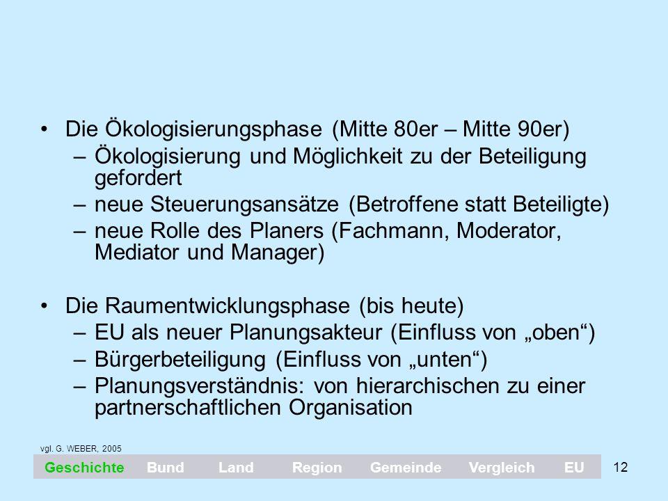 12 Die Ökologisierungsphase (Mitte 80er – Mitte 90er) –Ökologisierung und Möglichkeit zu der Beteiligung gefordert –neue Steuerungsansätze (Betroffene
